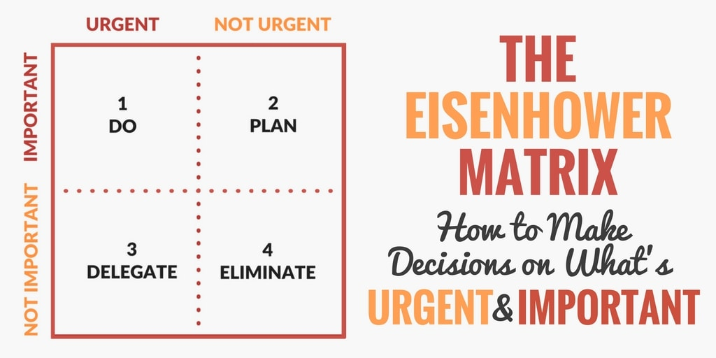 How-to-Make-Decisions-on-What-s-Urgent-and-Important-min